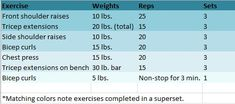 Arm Superset