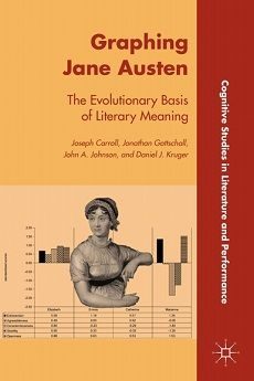 Graphing Jane Austen: Using Science to Extrapolate the Human Condition from Victorian Literature  by Maria Popova