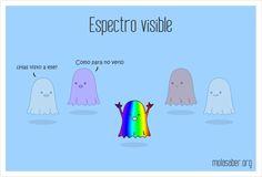 espectrovisible