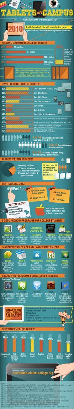educational infographic fiche exposés les nerfs top