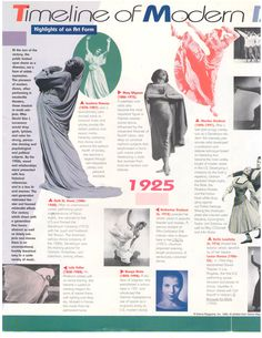 1999 - Dance Magazine - TIMELINE OF MODERN DANCE IN THE 20TH CENTURY - At the turn of the century, the public looked upon dance as a diversion, not a form of artistic expression. The pioneers of modern dance, often performing in vaudiville theaters, chose classical or exotic subjects...1