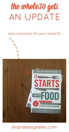 The Whole30 Gets an Update—Plus New Resources for Your Whole30 | stupideasypaleo.com #whole30 #realfood #itstartswithfood