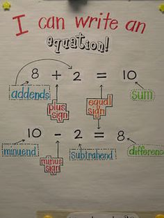 Here's a nice anchor chart for writing addition and subtraction sentences (equations). Student copy included.