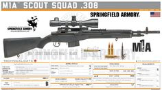 Military Weapons, Weapons Guns, Guns And Ammo, Special Forces Gear, Springfield Armory, Airsoft Gear, Submachine Gun, Assault Rifle, Firearms