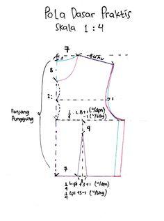 Berikut  ini adalah materi yang saya sampaikan  kepada siswa-sisw i kelas X I program keahlian tata busana .   Pola Kebaya sistem praktis c...