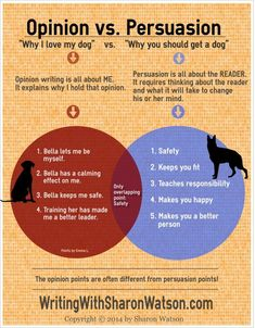 The difference between opinion and persuasion- a great writing lesson (and others at this site!)