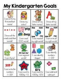 This 1 page kindergarten goals overview does not contain all common core standards but is a simple 1 page guide for students and parents to understand.