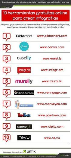Diez herramientas online para realizar infografías en clase   TIC & Educación   Scoop.it