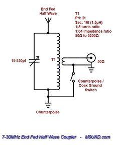 Ham Radio Antenna, Electronics Components, Ham Radio, Log Projects