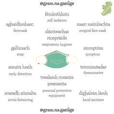 Irish Language, Languages, Instagram, Idioms, Irish People, Language, Irish