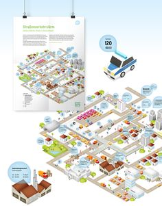 Infografik zum Thema Verkehrslärm on Behance
