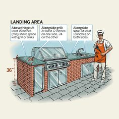 an illustration of an outdoor kitchen landing area with ideal measurements
