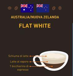 Negli anni Venti, a Melbourne i chioschi di caffè vennero banditi dalle strade della città a causa del loro stretto legame con il crimine. La prima macchina per espresso arrivò proprio a Melbourne negli anni Trenta e la prima caffetteria venne aperta a St. Kilda nel 1954.  La cultura del #caffè fu portata da immigrati italiani e greci, che usavano i bar come luoghi d'incontro. #mumac