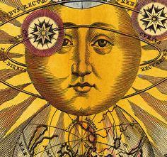 Andreas Cellarius. Scenographia Systematis Copernicani (detail), Harmonia Macrocosmica. 1660.