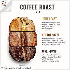 For our coffee bean, we use medium roast ☕️☕️☕️ #GPRepost,#reposter,#notetag @spazio_creativenolimit via @GPRepostApp ====== @spazio_creativenolimit:Coffee is usually classified as light, medium and dark roast, but a lot of people don't know the difference between them. These very different roasts affect taste, flavor profile and more. Each coffee is roasted to a light, medium, or dark color to bring out the positive attributes and characteristics of that particular bean. . . #creative...