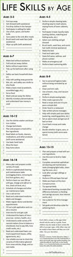 Kids parenting - Chores for Kids Creative Children Teaching life skills via chores is something that all parents strive for Here is a great breakdown via ages Gentle Parenting, Parenting Advice, Kids And Parenting, Peaceful Parenting, Foster Parenting, Parenting Humor, E Mc2, Raising Kids, Kids Learning