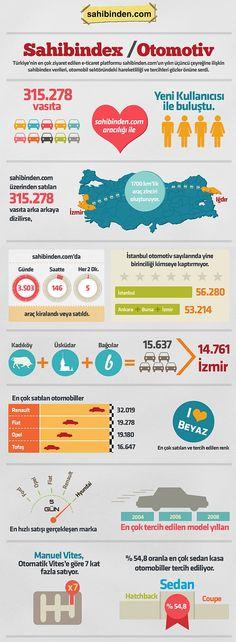 Sahibinden.com infografik - #sahibinden  #infografik #eticaret #araba #otomotiv #turkiye #turkce