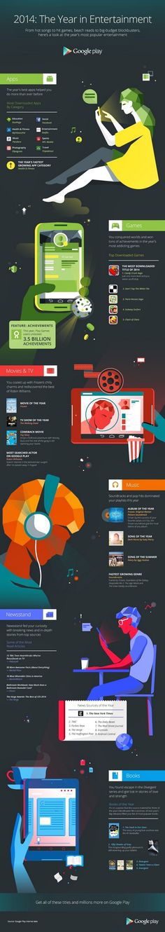 Most Popular Google Entertainment In 2014 | Infographic