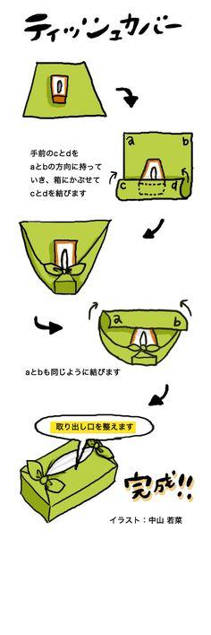 Pour recouvrir une boîte de mouchoirs