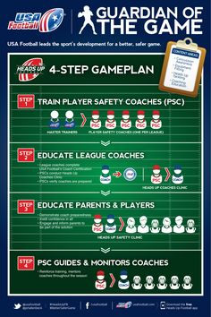 how to play safety in football