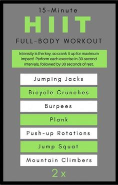 Ready to 'HIIT' Your Workout Goals? High-Intensity Interval Training also known as HIIT is a quick and extremely effective form of exercising. Find numerous benefits in this article and also a 15 minute HIIT workout. Do this workout once a day and we g 15 Minute Hiit Workout, Cardio, Hiit Interval, Hiit Benefits, Health Benefits, What Is Hiit, Build Muscle Mass, Workout Session, High Intensity Interval Training