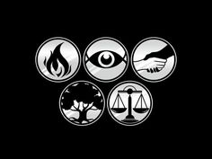 Aptitude Test: Which Faction Do You Belong In?