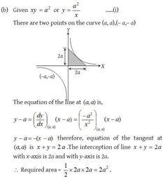 Area Under a Curve - A Plus Topper Calculus, Maths Algebra, Maths A Level, Richard Feynman, Math Formulas, Science, Positive And Negative, Mathematics, Frases