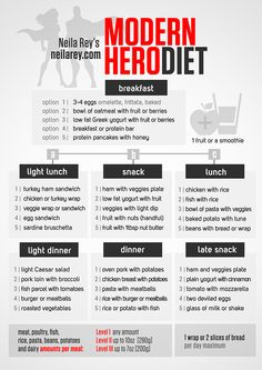 Modern Hero Diet, great for weight loss, level3