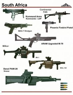 Kommand Arms Kommando - LDP - Continental FAS - MAG-7 Shotgun - Phoenix Firebird Pistol - ARAM  Upgraded M-79 - Milkor M1 - Milkor MGL-140 - Denel PAW-20 Neopup Military Gear, Military Service, Military Weapons, Tactical Rifles, Firearms, Deep Thought Quotes, Weapon Concept Art, Fire Powers, Assault Rifle