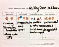 Social Behavior Mapping