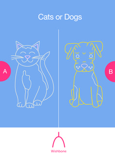 Which do you like better? Dogs or Cats? Download the Wishbone App to voice your opinion on trending topics everyday by voting on or creating your own polls, and get feedback from the community and your friends when they vote!