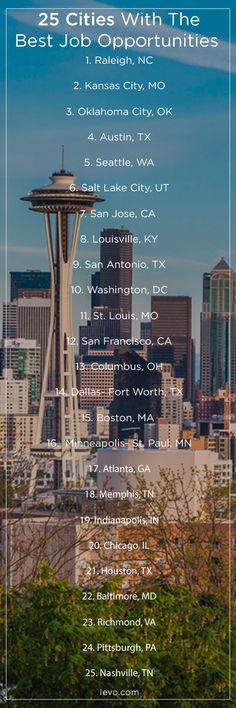 Considering moving? These cities have the most job opportunities. www.levo.com