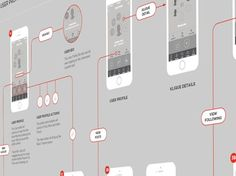 So in this post we`ve collected 33 Excellent User Flow Examples that you can use as inspiration for organising them into a sitemap or user flow. Flow App, User Flow, Web Design, Flow Design, Graphic Design, Chart Design, Web Mobile, Mobile App Design, Wireframe Design