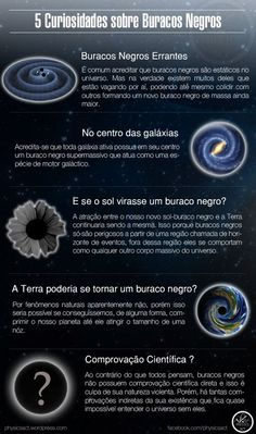 Stars , planets and universe Cosmos, Solar System Projects, Physics And Mathematics, Sistema Solar, Space And Astronomy, Astrophysics, Student Life, Science Projects, Study Tips
