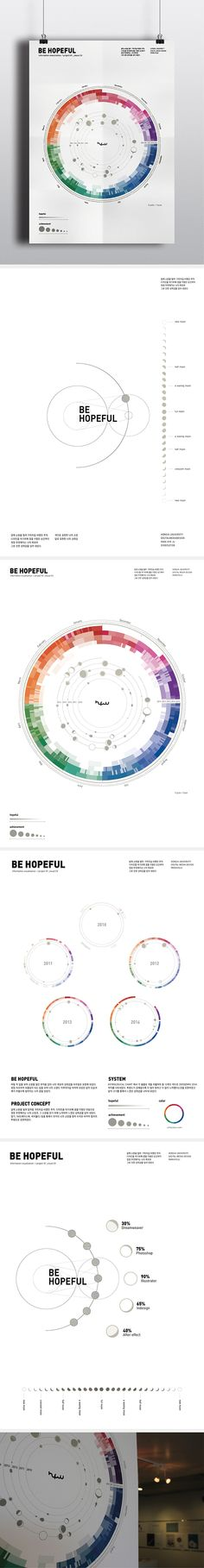 박혜주 │ Information Visualization 2014│ Dept. of Digital Media Design │#hicoda │hicoda.hongik.ac.kr