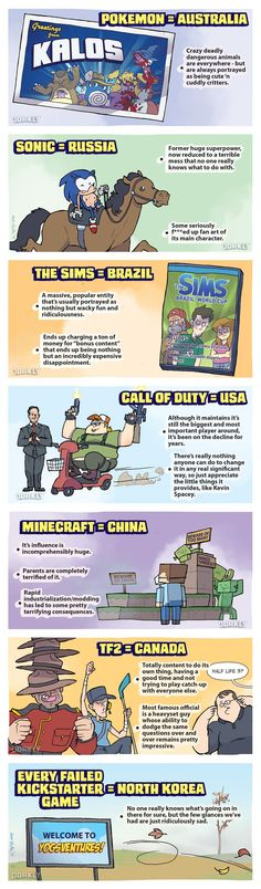 """If Video Games Were Countries"" #dorkly #geek #videogames"