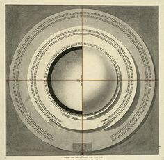 Etienne-Louis Boullee, plan of Newton's Cenotaph.
