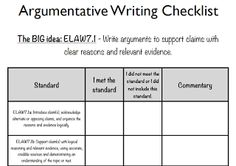 Argument essay rubric 7th grade
