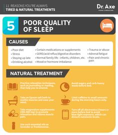 Always Tired, How to Fix, poor quality of sleep infographic http://www.draxe.com #health #holistic #natural