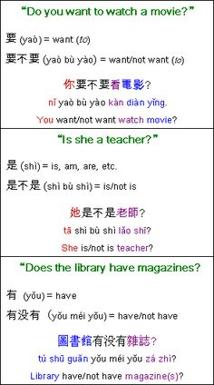 Chinese verb-not-verb question format
