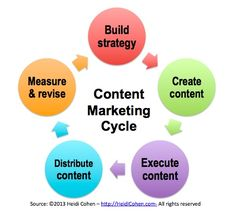 ... FULL ARTICLE @ http://instantcontentcurator.com/social-video-formula-bonus-training/