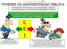 Poderes administrativos  Os poderes de que dotada a Administração Pública são necessários e proporcionais às funções à mesma determinad...