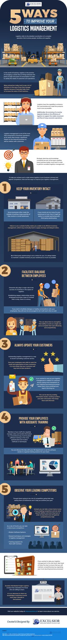 One of the factors of having a successful supply chain is your logistics. If you want to have a successful business, you need to have correct logistics manageme Supply Chain Logistics, Strategic Planning, How To Run Longer, 5 Ways, Improve Yourself, Management, Infographics, Successful Business, Ui Design