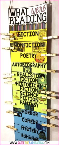Teaching Reading Genres: From Setting up a Classroom Library to Independent Genre Activities - Raise the Bar Reading - Loveety Reading Genres, Reading Resources, Reading Strategies, Comprehension Strategies, Reading Comprehension, Reading Areas, Reading Skills, Reading Corner Classroom, 4th Grade Classroom