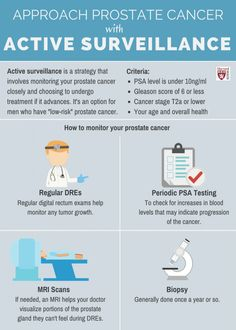 7 stretching & strengthening exercises for a frozen shoulder - Harvard Health
