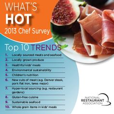 Top food trends for 2013. #foodtrends #trends