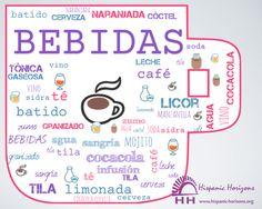 Un blog para practicar español y aprender de la cultura hispana y su relación con la cultura india. Este es el blog de Hispanic Horizons, Instituto para la enseñanza del español en Mumbai, India (w…