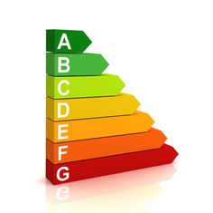 Energy Performance Certificates (EPC) are required for all Commercial and Domestic property at sale, lease or when newly built all over in Brighton. Visit website :- www.easyepc.org and call us on :- 08001701201 #EPC #Energy #Brighton