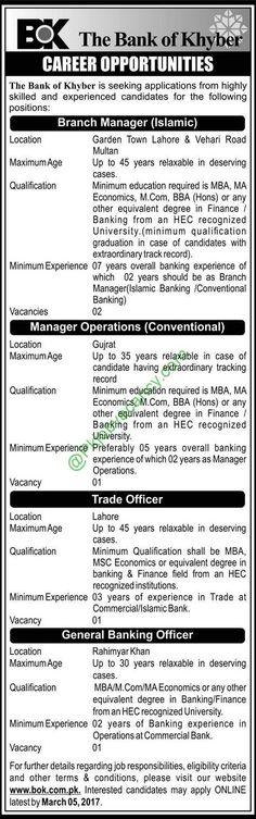 Netsolace It, Pakistan - Ref - 24416 Jobs in Pakistan Pinterest