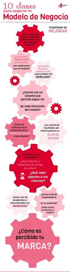 #Infografia #Curiosidades 10 claves modelo negocio. #TAVnews